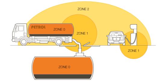 atex_zones